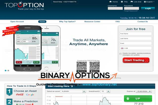 Top option trading review uk