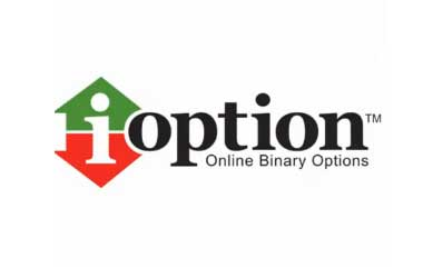 Top options trading blogs