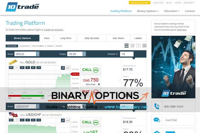 Top 10 binary option websites