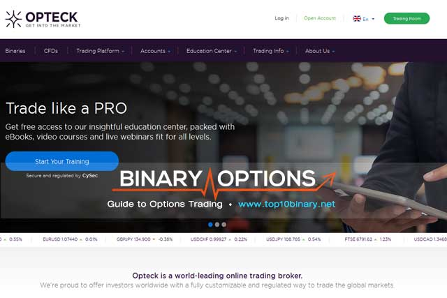 Top 10 option trading websites