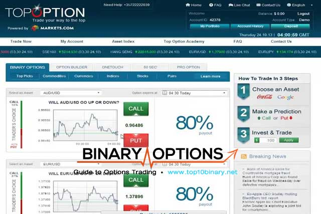 Top option trades