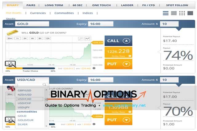 Opciones binarias de payout 75-80